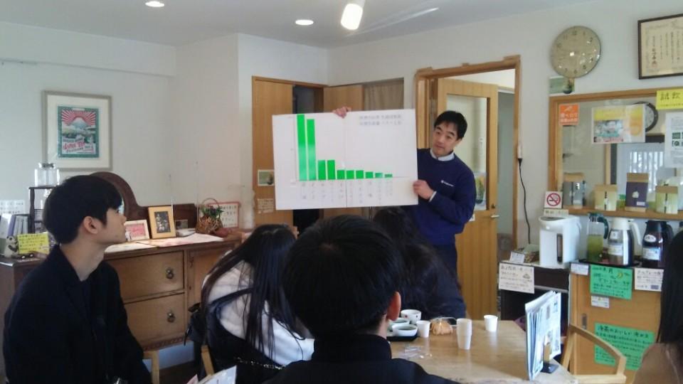 日本は何番目?