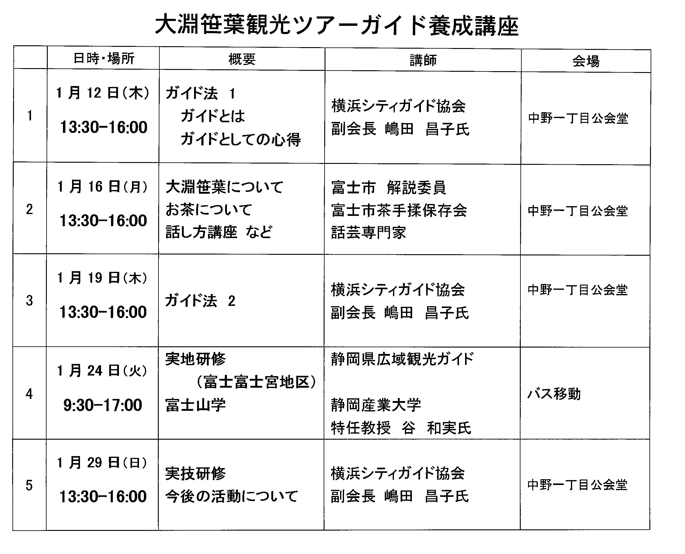 大淵笹葉観光ツアーガイド スケジュール